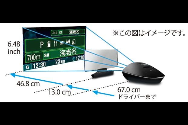 ドライバーにとって、視界をさまたげない距離間隔で配置されるFID。計算された配置間隔が、見やすさを向上させている。