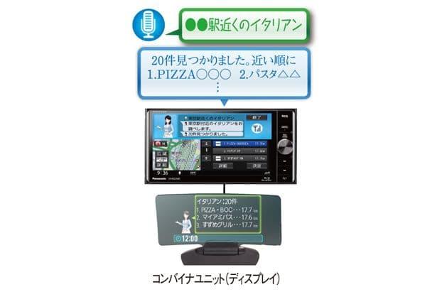 別売のFID(フロントインフォディスプレイ)を接続すれば、会話内容を直接ディスプレイへ表示が可能