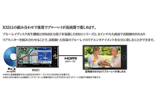 HDMIケーブルでカンタン接続 ※HDMIケーブル(別売)