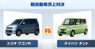 軽自動車売り上げ上位をキープする、スズキ ワゴンR、ダイハツ タントの試乗レビュー比較です。