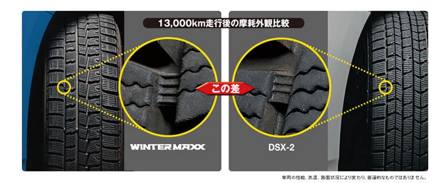 WINTER MAXX13,000㎞走行後の摩耗外観比較イメージ
