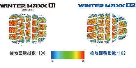 WINTER MAXX 01(当社従来品)設置面積指数:100/WINTER MAXX 02 設置面積指数:102