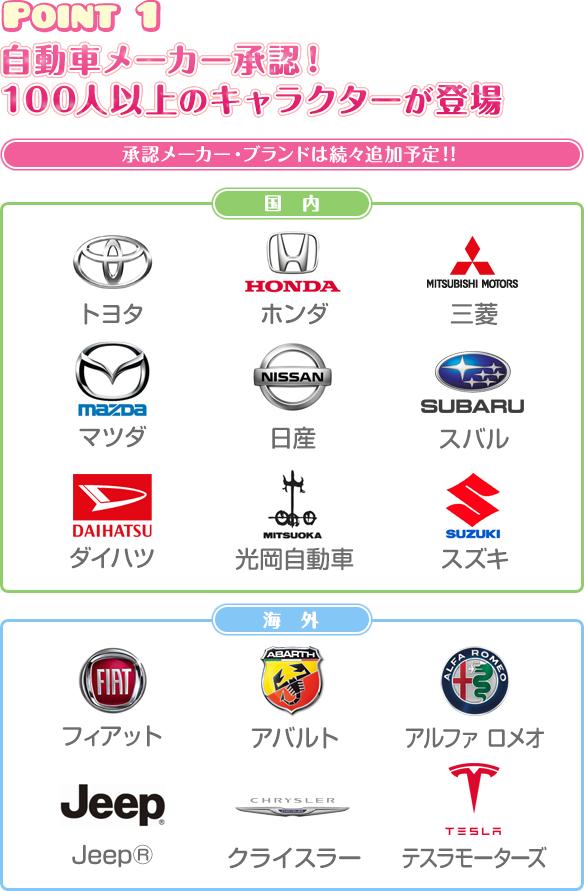 ポイント1:自動車メーカー承認!100人以上のキャラクターが登場